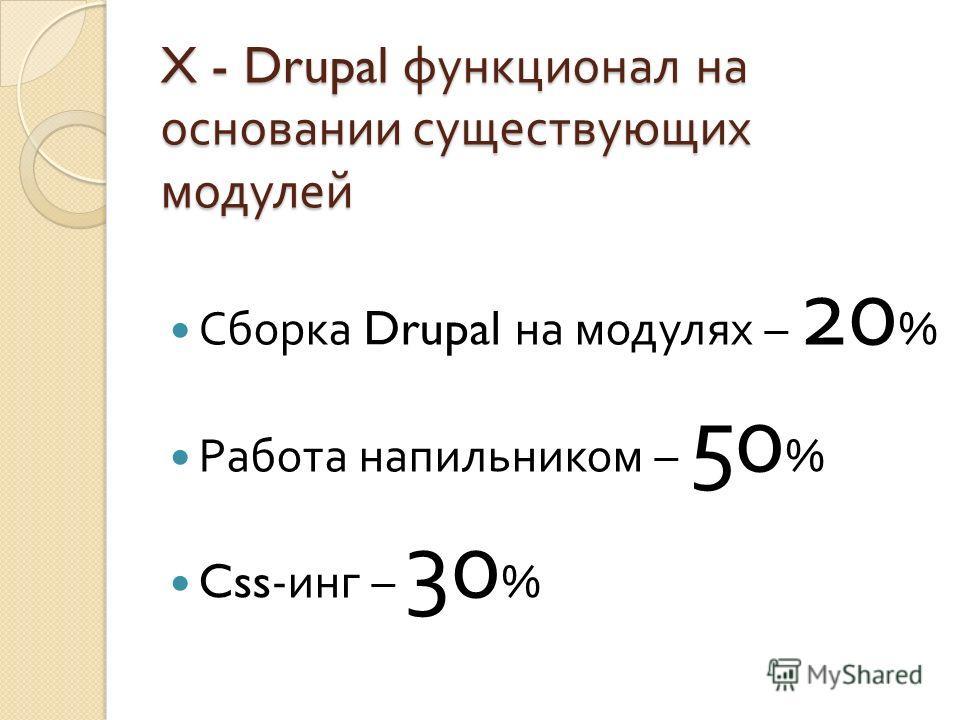 X - Drupal функционал на основании существующих модулей Сборка Drupal на модулях – 20 % Работа напильником – 50 % Css- инг – 30 %