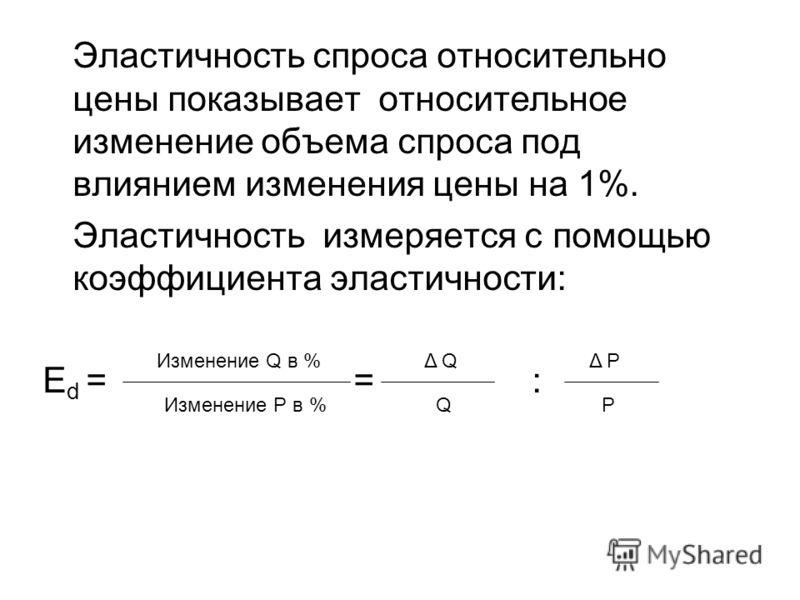 Эластичность спроса относительно цены показывает относительное изменение объема спроса под влиянием изменения цены на 1%. Эластичность измеряется с помощью коэффициента эластичности: E d = = : Изменение Q в % Изменение Р в % Δ QΔ Q Q Δ PΔ P P