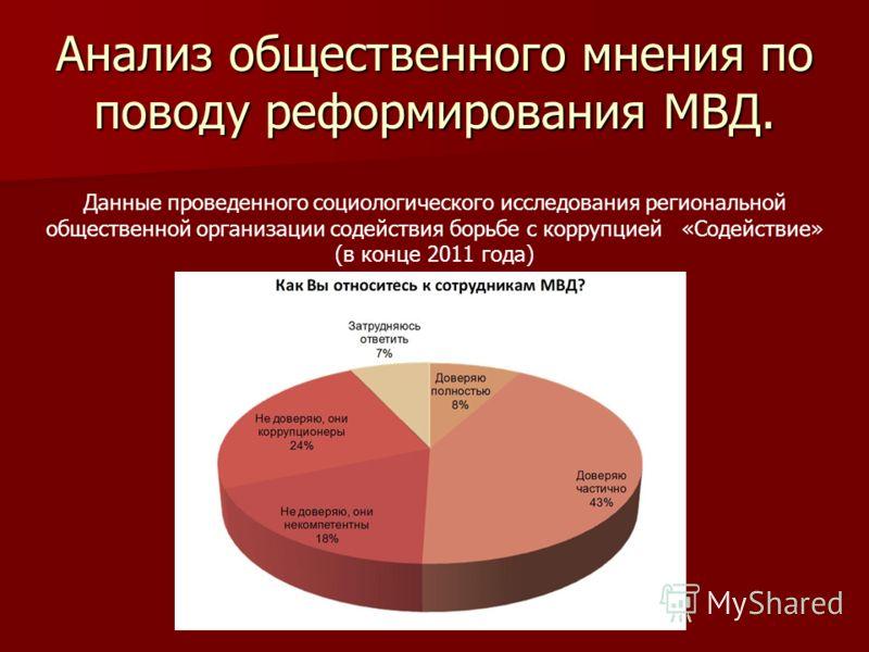 Анализ общественного мнения по поводу реформирования МВД. Данные проведенного социологического исследования региональной общественной организации содействия борьбе с коррупцией «Содействие» (в конце 2011 года)