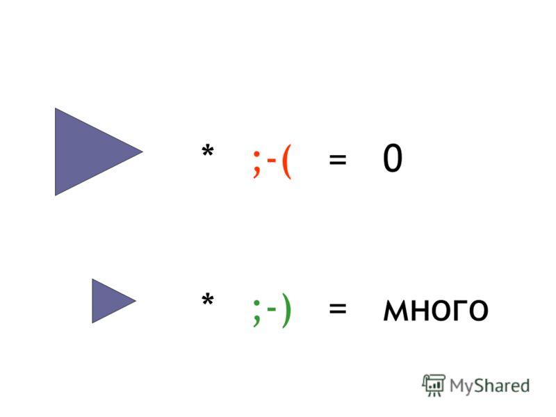 * ;-( = 0 * ;-) = много