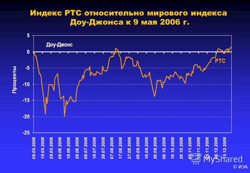 © ИЭА Индекс РТС относительно мирового индекса Доу-Джонса к 9 мая 2006 г.