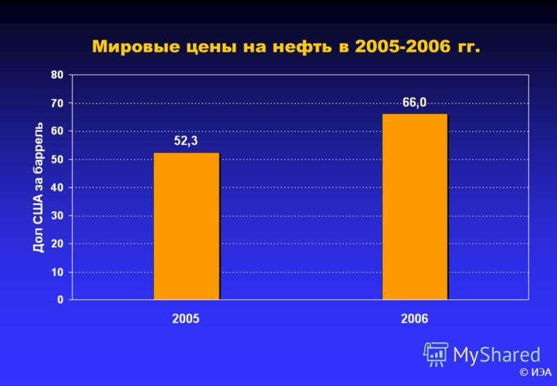 © ИЭА Мировые цены на нефть в 2005-2006 гг.