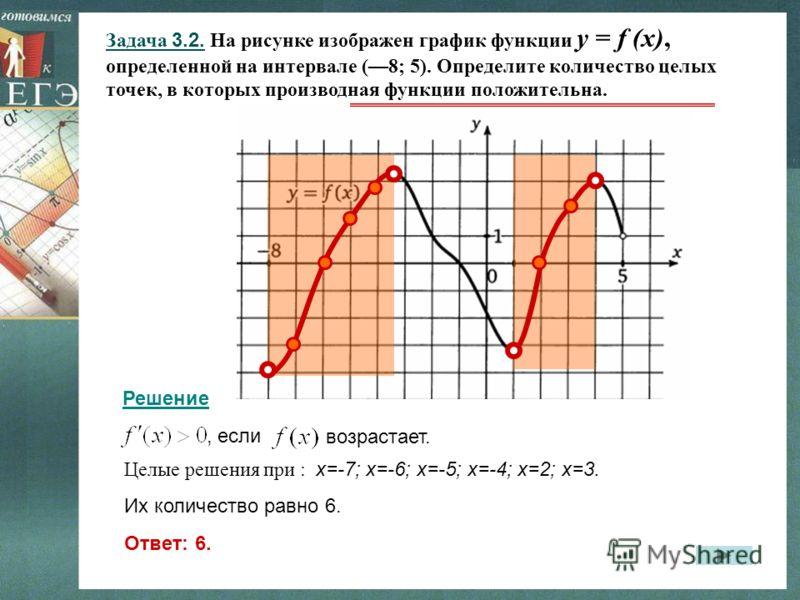 Задача 3.2. На рисунке изображен график функции y = f (x), определенной на интервале (8; 5). Определите количество целых точек, в которых производная функции положительна. Решение, если возрастает. Целые решения при : х=-7; х=-6; х=-5; х=-4; х=2; х=3