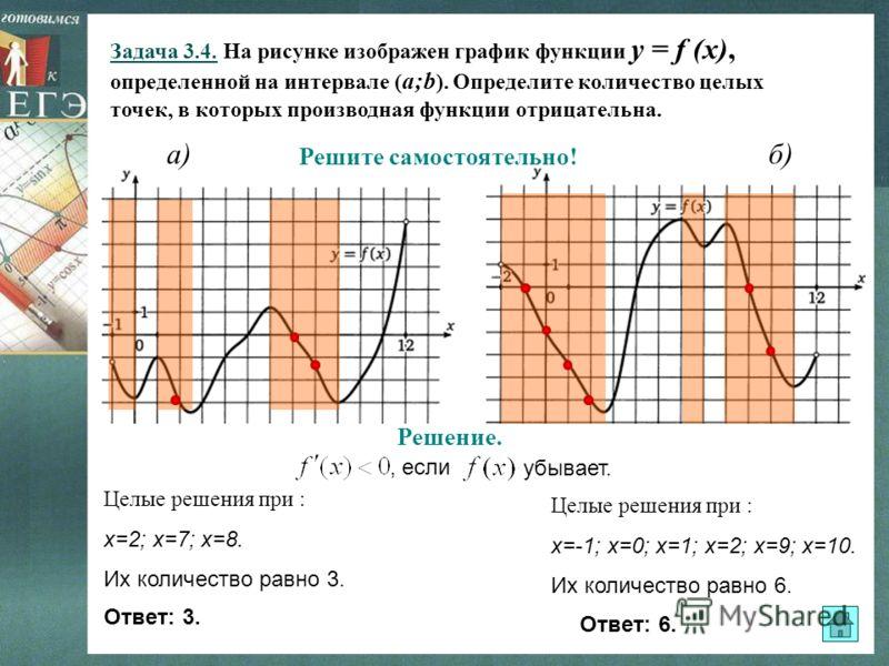 Задача 3.4. На рисунке изображен график функции y = f (x), определенной на интервале ( a;b ). Определите количество целых точек, в которых производная функции отрицательна. Решите самостоятельно! a)б)б) Решение., если убывает. Целые решения при : х=2