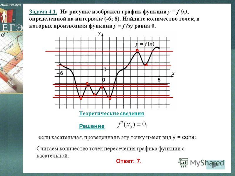 Задача 4.1. На рисунке изображен график функции y = f (x), определенной на интервале (-6; 8). Найдите количество точек, в которых производная функции y = f (x) равна 0. Решение если касательная, проведенная в эту точку имеет вид у = const. Считаем ко