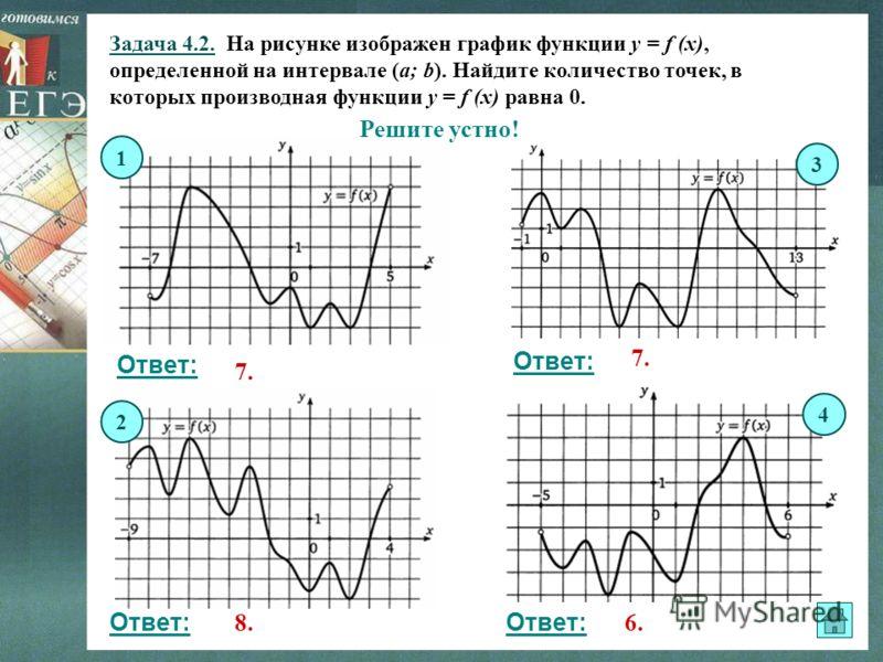Задача 4.2. На рисунке изображен график функции y = f (x), определенной на интервале (a; b). Найдите количество точек, в которых производная функции y = f (x) равна 0. Решите устно! Ответ: 1 3 4 2 7. 8.6.