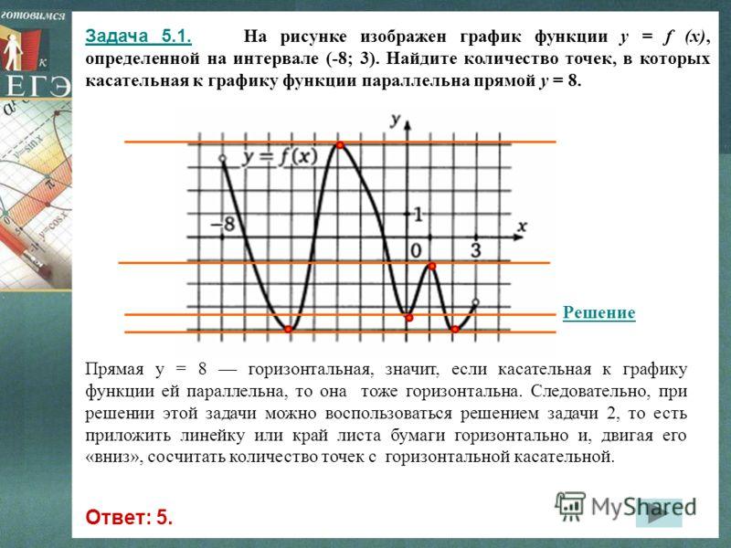 Задача 5.1. На рисунке изображен график функции y = f (x), определенной на интервале (-8; 3). Найдите количество точек, в которых касательная к графику функции параллельна прямой у = 8. Прямая у = 8 горизонтальная, значит, если касательная к графику