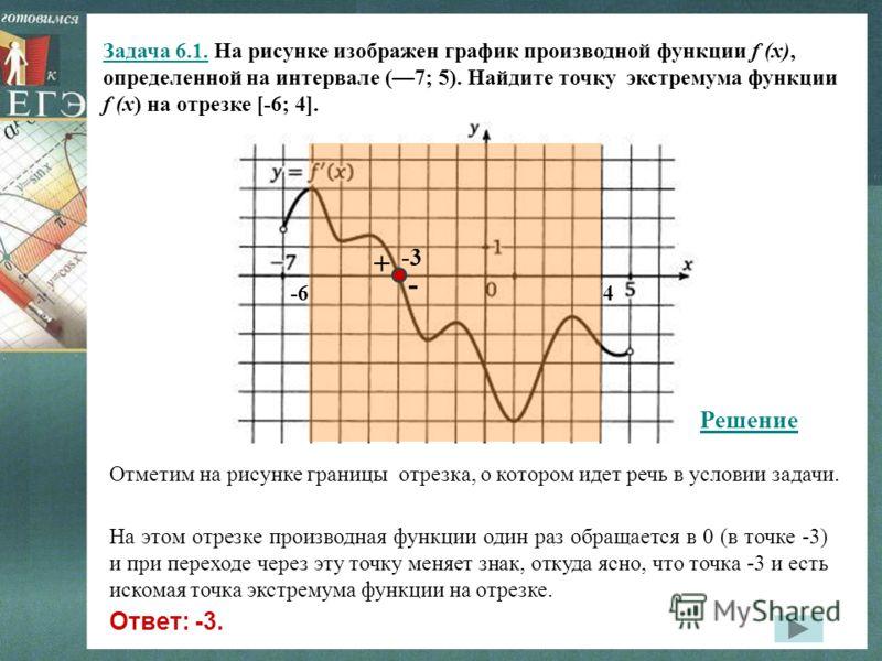 Задача 6.1. На рисунке изображен график производной функции f (x), определенной на интервале (7; 5). Найдите точку экстремума функции f (x) на отрезке [-6; 4]. На этом отрезке производная функции один раз обращается в 0 (в точке -3) и при переходе че