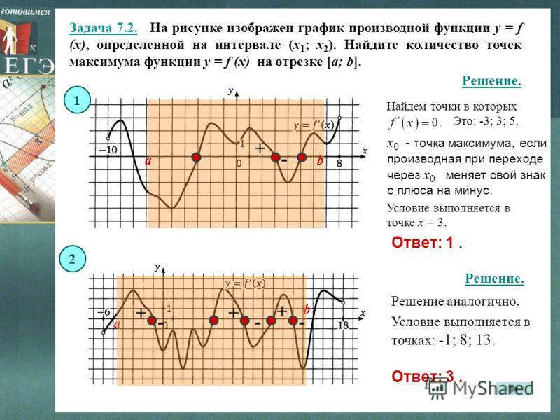 Задача 7.2. На рисунке изображен график производной функции y = f (x), определенной на интервале (x 1 ; x 2 ). Найдите количество точек максимума функции y = f (x) на отрезке [a; b]. Решение. Ответ: 1. Ответ: 3. ab a b x 0 - точка максимума, если про