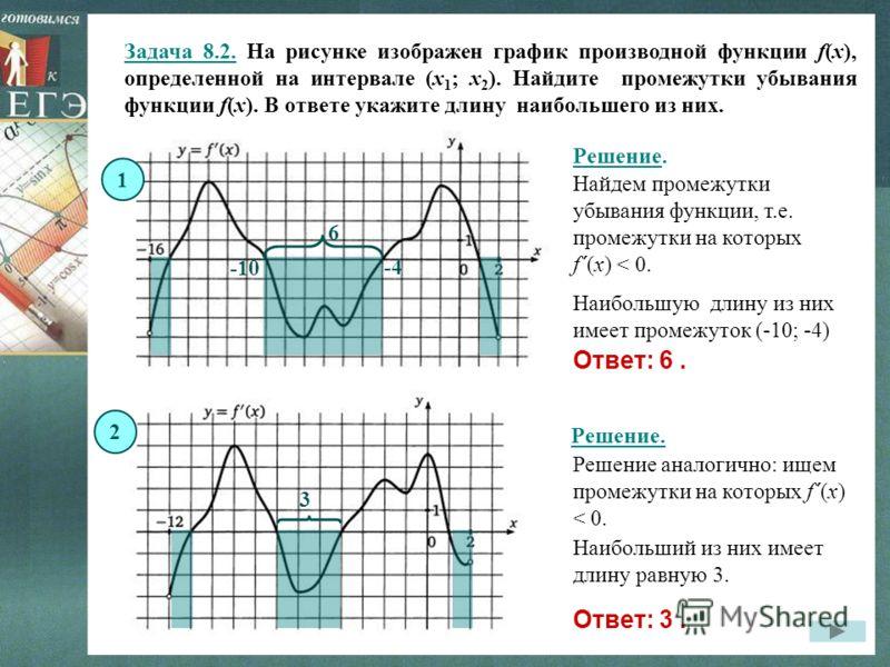 Задача 8.2. На рисунке изображен график производной функции f(x), определенной на интервале (x 1 ; x 2 ). Найдите промежутки убывания функции f(x). В ответе укажите длину наибольшего из них. 1 Решение. Ответ: 6. Ответ: 3. Найдем промежутки убывания ф
