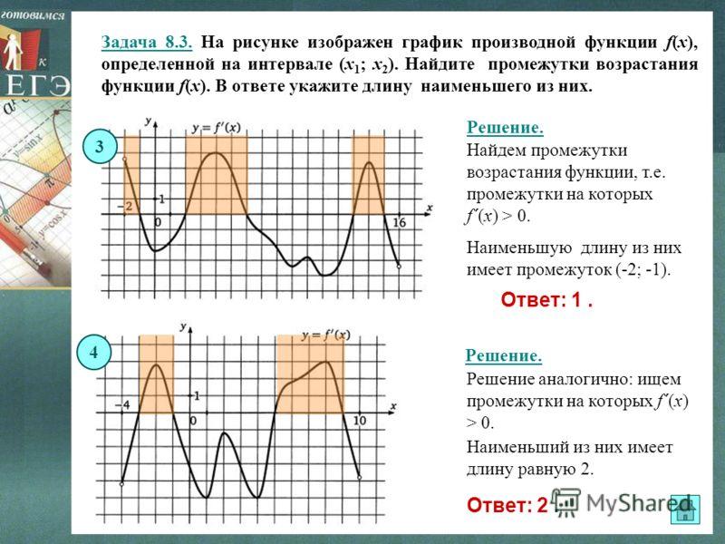 Задача 8.3. На рисунке изображен график производной функции f(x), определенной на интервале (x 1 ; x 2 ). Найдите промежутки возрастания функции f(x). В ответе укажите длину наименьшего из них. 3 Решение. Ответ: 1. Ответ: 2. Найдем промежутки возраст