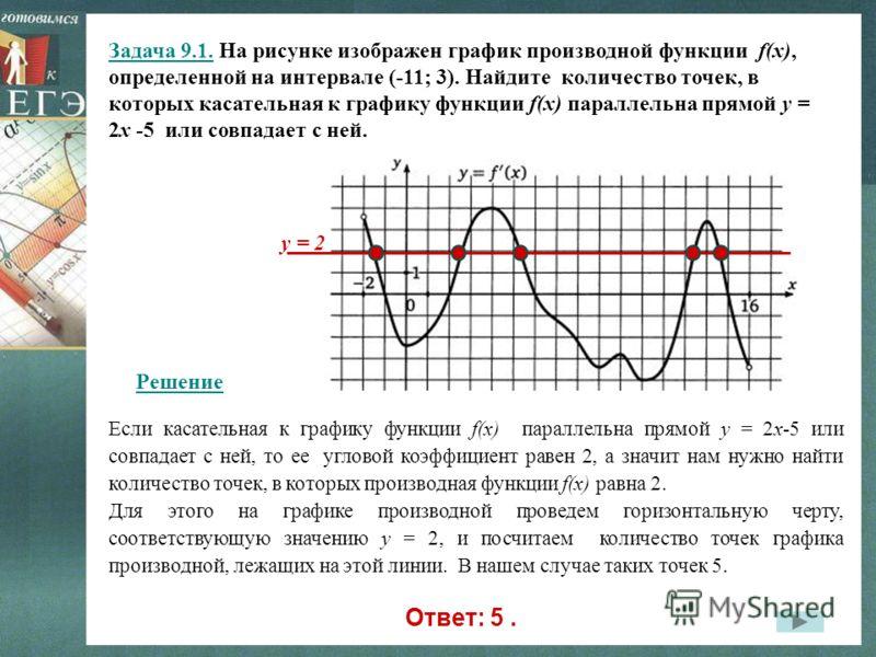 Задача 9.1. На рисунке изображен график производной функции f(x), определенной на интервале (-11; 3). Найдите количество точек, в которых касательная к графику функции f(x) параллельна прямой y = 2x -5 или совпадает с ней. Если касательная к графику