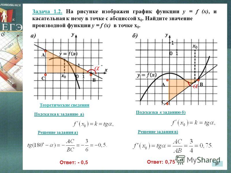 Задача 1.2. На рисунке изображен график функции y = f (x), и касательная к нему в точке с абсциссой х 0. Найдите значение производной функции y = f (x) в точке х 0. Решение задания а) Ответ: - 0,5 Ответ: 0,75 А С В С В А a)б)б) Теоретические сведения