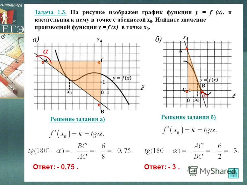 Задача 1.3. На рисунке изображен график функции y = f (x), и касательная к нему в точке с абсциссой х 0. Найдите значение производной функции y = f (x) в точке х 0. Решение задания а) Ответ: - 0,75. А В С А В С Ответ: - 3. a)б)б) Решение задания б)