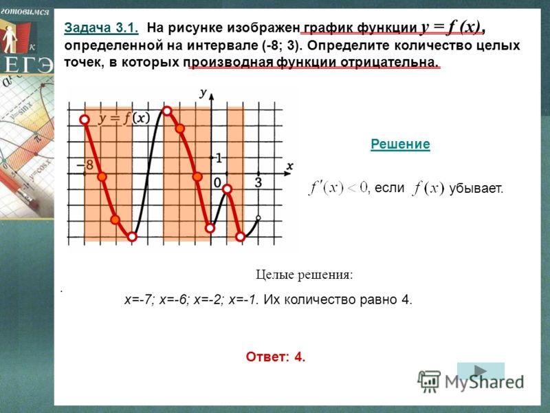 Задача 3.1. На рисунке изображен график функции y = f (x), определенной на интервале (-8; 3). Определите количество целых точек, в которых производная функции отрицательна.. Решение, если убывает. Целые решения: х=-7; х=-6; х=-2; х=-1. Их количество
