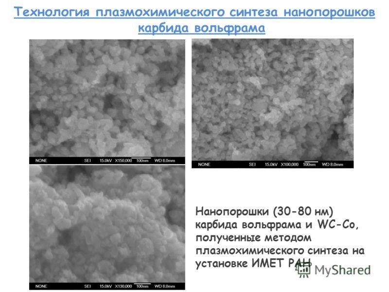 Нанопорошки (30-80 нм) карбида вольфрама и WC-Co, полученные методом плазмохимического синтеза на установке ИМЕТ РАН Технология плазмохимического синтеза нанопорошков карбида вольфрама