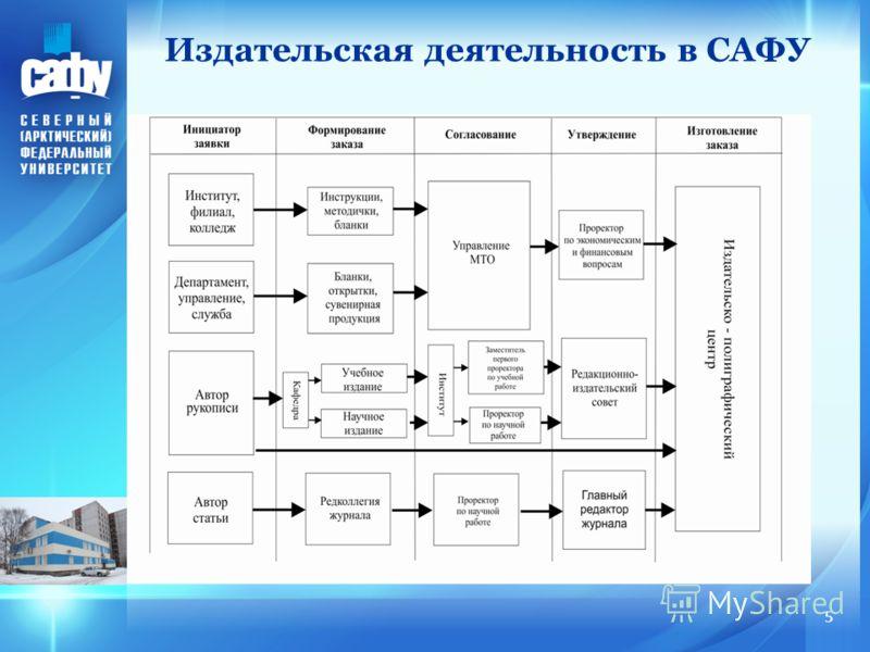 Издательская деятельность в САФУ 5