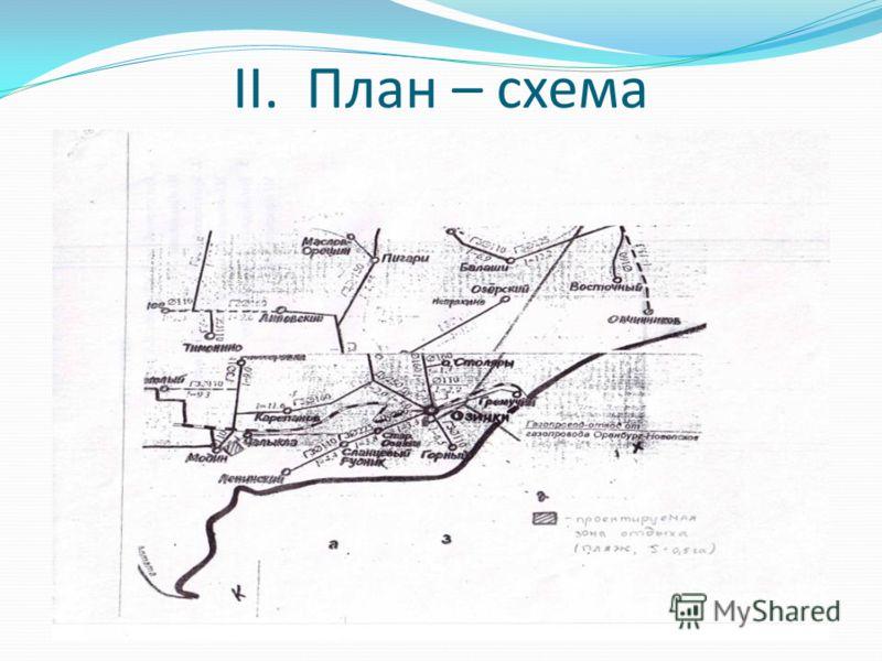 II. План – схема