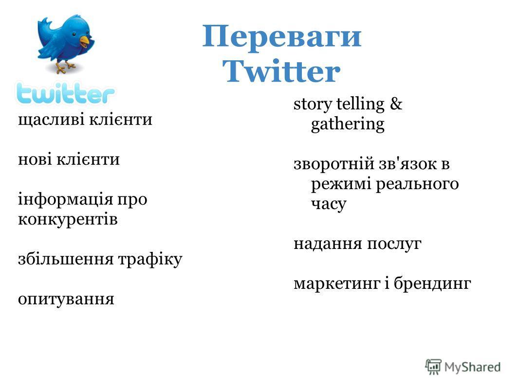 щасливі клієнти нові клієнти інформація про конкурентів збільшення трафіку опитування Переваги Twitter story telling & gathering зворотній зв'язок в режимі реального часу надання послуг маркетинг і брендинг
