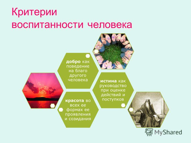 Критерии воспитанности человека