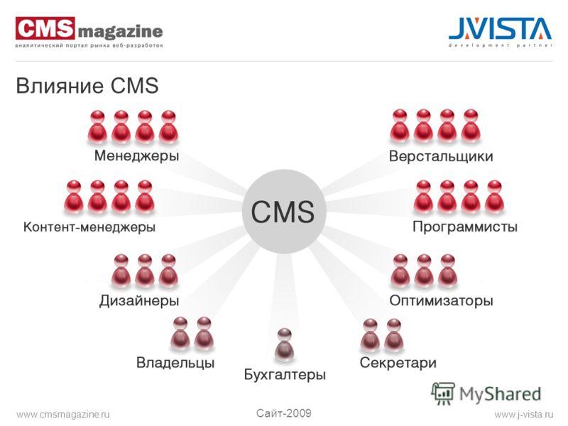 Влияние CMS Сайт-2009 www.j-vista.ruwww.cmsmagazine.ru