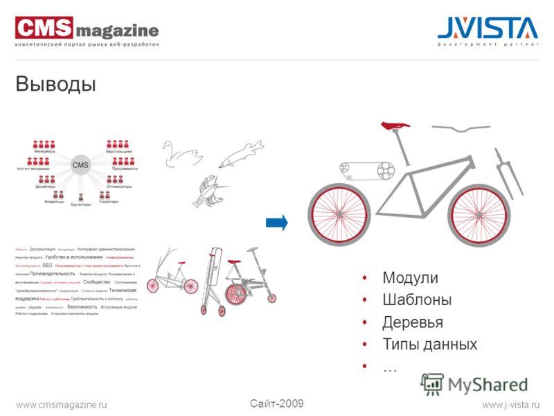 Выводы Сайт-2009 www.j-vista.ruwww.cmsmagazine.ru Модули Шаблоны Деревья Типы данных …