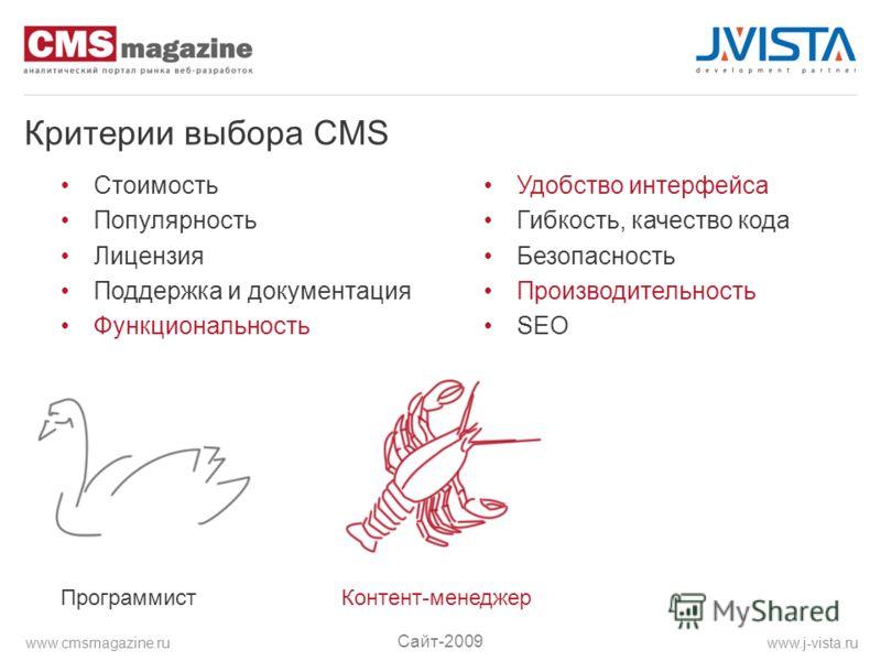 Критерии выбора CMS Стоимость Популярность Лицензия Поддержка и документация Функциональность Удобство интерфейса Гибкость, качество кода Безопасность Производительность SEO Программист Контент-менеджер Сайт-2009 www.j-vista.ruwww.cmsmagazine.ru