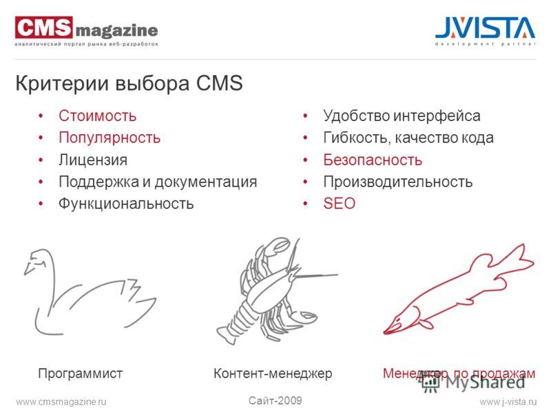 Критерии выбора CMS Стоимость Популярность Лицензия Поддержка и документация Функциональность Удобство интерфейса Гибкость, качество кода Безопасность Производительность SEO Программист Контент-менеджер Менеджер по продажам Сайт-2009 www.j-vista.ruww