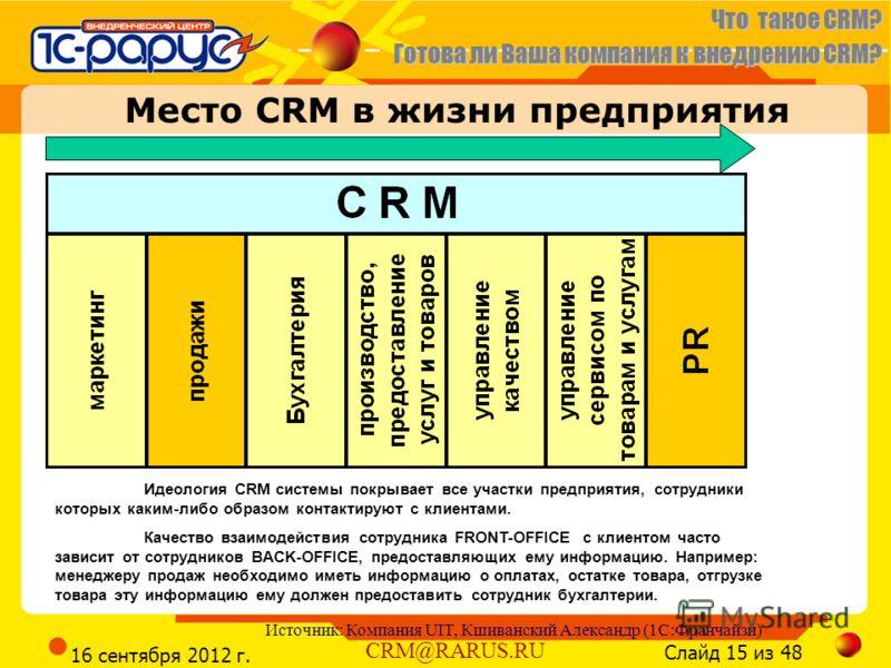 Что такое CRM? Готова ли Ваша компания к внедрению CRM? Слайд 15 из 48 CRM@RARUS.RU 16 сентября 2012 г. Место CRM в жизни предприятия Идеология CRM системы покрывает все участки предприятия, сотрудники которых каким-либо образом контактируют с клиент