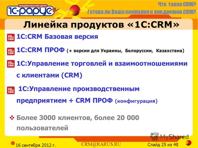 Что такое CRM? Готова ли Ваша компания к внедрению CRM? Слайд 25 из 48 CRM@RARUS.RU 16 сентября 2012 г. Линейка продуктов «1С:CRM» 1C:CRM Базовая версия 1C:CRM ПРОФ (+ версии для Украины, Белоруссии, Казахстана) 1С:Управление торговлей и взаимоотноше