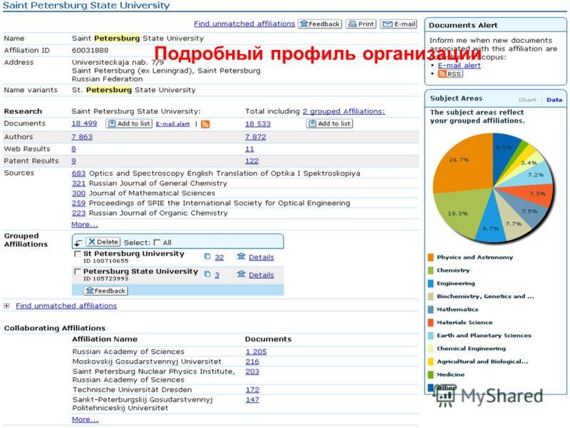 Подробный профиль организации