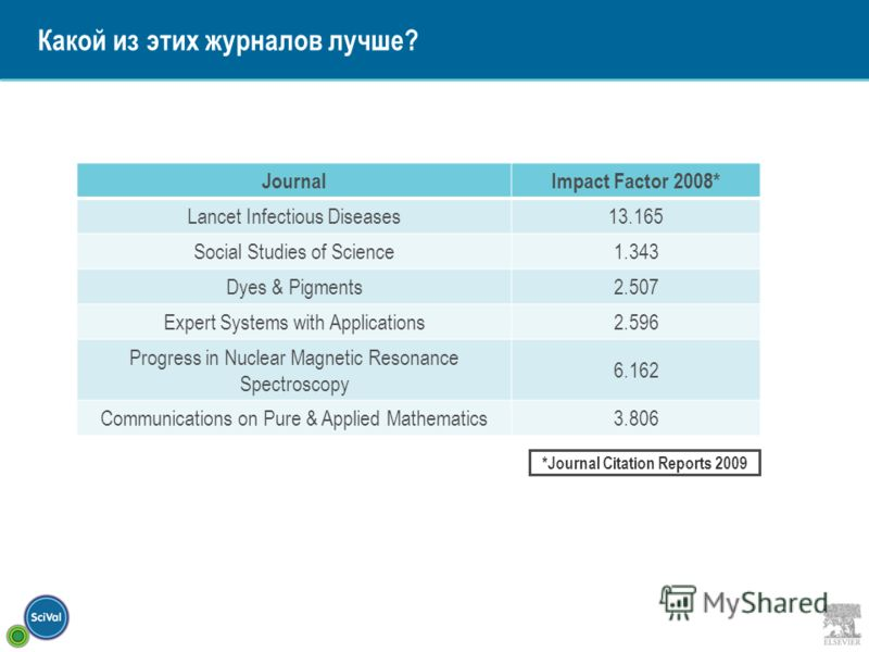 Какой из этих журналов лучше? *Journal Citation Reports 2009 Journal Impact Factor 2008* Lancet Infectious Diseases 13.165 Social Studies of Science 1.343 Dyes & Pigments 2.507 Expert Systems with Applications 2.596 Progress in Nuclear Magnetic Reson