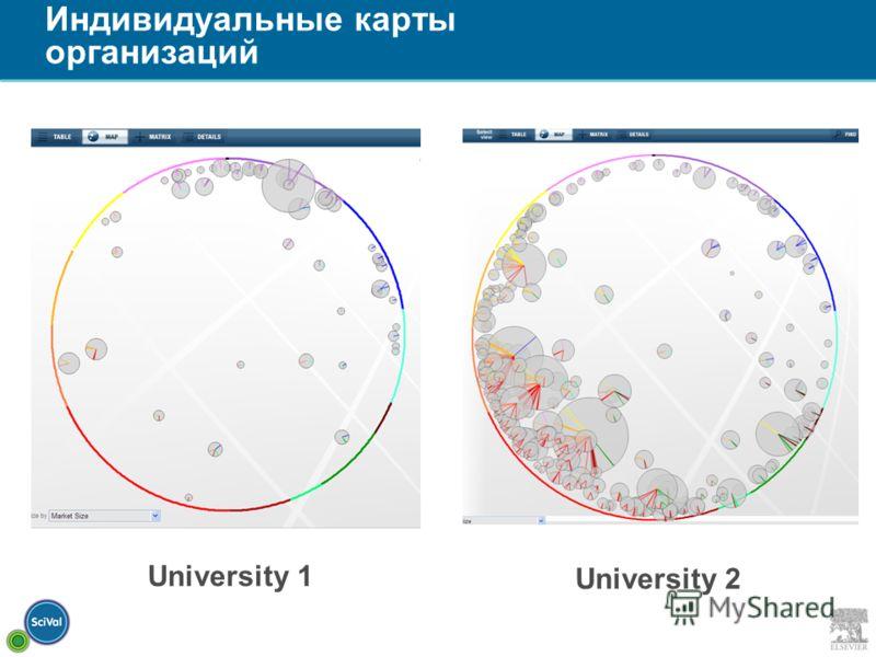 Индивидуальные карты организаций University 1 University 2