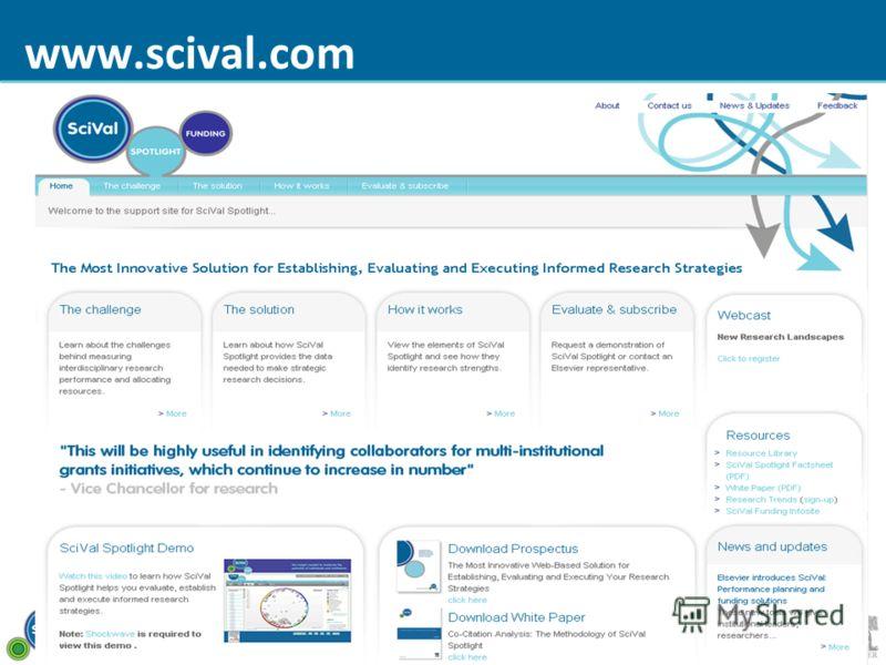 www.scival.com