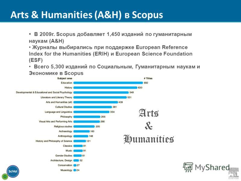 В 2009г. Scopus добавляет 1,450 изданий по гуманитарным наукам (A&H) Журналы выбирались при поддержке European Reference Index for the Humanities (ERIH) и European Science Foundation (ESF) Всего 5,300 изданий по Социальным, Гуманитарным наукам и Экон