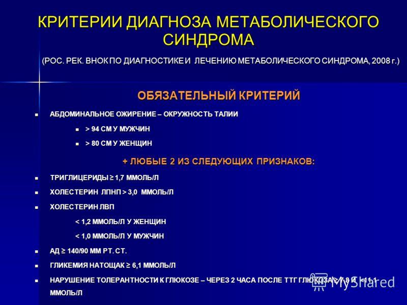 КРИТЕРИИ ДИАГНОЗА МЕТАБОЛИЧЕСКОГО СИНДРОМА (РОС. РЕК. ВНОК ПО ДИАГНОСТИКЕ И ЛЕЧЕНИЮ МЕТАБОЛИЧЕСКОГО СИНДРОМА, 2008 г.) ОБЯЗАТЕЛЬНЫЙ КРИТЕРИЙ АБДОМИНАЛЬНОЕ ОЖИРЕНИЕ – ОКРУЖНОСТЬ ТАЛИИ АБДОМИНАЛЬНОЕ ОЖИРЕНИЕ – ОКРУЖНОСТЬ ТАЛИИ > 94 СМ У МУЖЧИН > 94 СМ