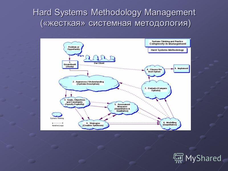 Hard Systems Methodology Management («жесткая» системная методология)