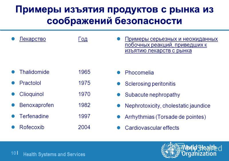 Health Systems and Services 10 | Примеры изъятия продуктов с рынка из соображений безопасности ЛекарствоГод Thalidomide1965 Practolol1975 Clioquinol1970 Benoxaprofen1982 Terfenadine1997 Rofecoxib2004 Примеры серьезных и неожиданных побочных реакций,