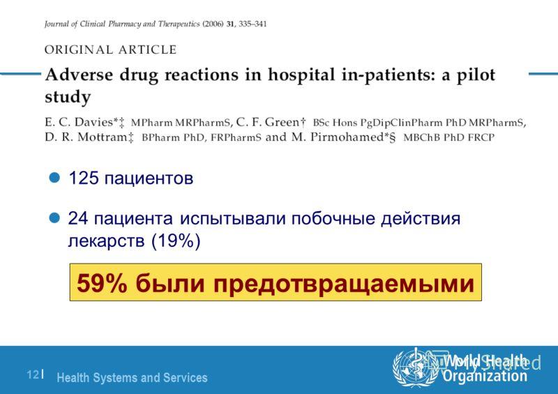 Health Systems and Services 12 | 125 пациентов 24 пациента испытывали побочные действия лекарств (19%) 59% были предотвращаемыми