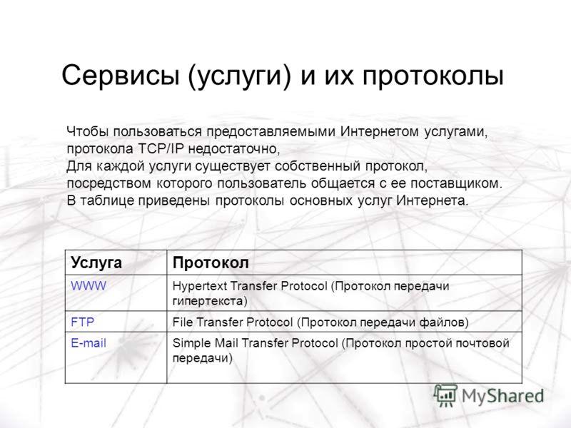 Сервисы (услуги) и их протоколы Услуга Протокол WWWHypertext Transfer Protocol (Протокол передачи гипертекста) FTP File Transfer Protocol (Протокол передачи файлов) E-mail Simple Mail Transfer Protocol (Протокол простой почтовой передачи) Чтобы польз