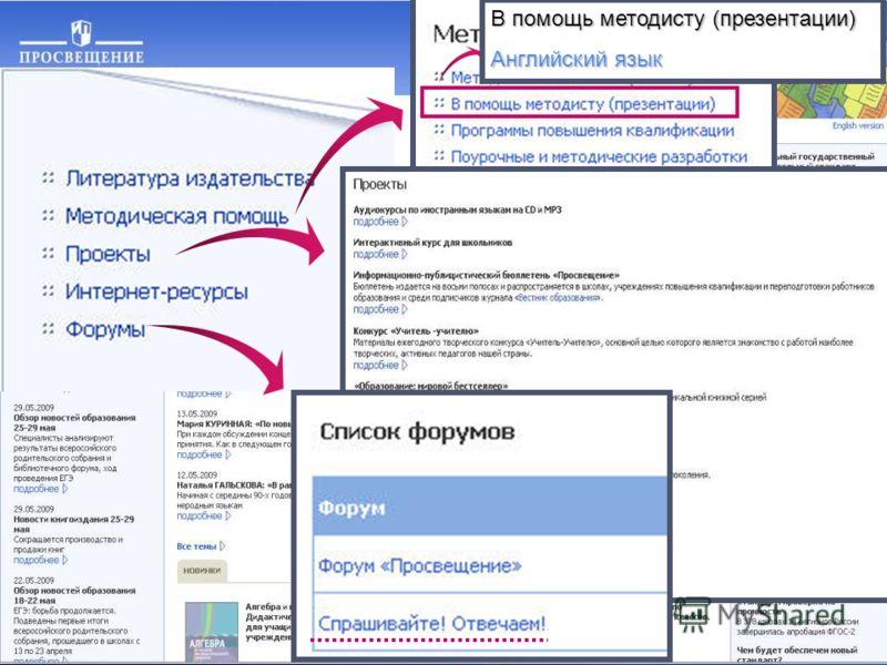 www.prosv.ru/umk/we В помощь методисту (презентации) Английский язык