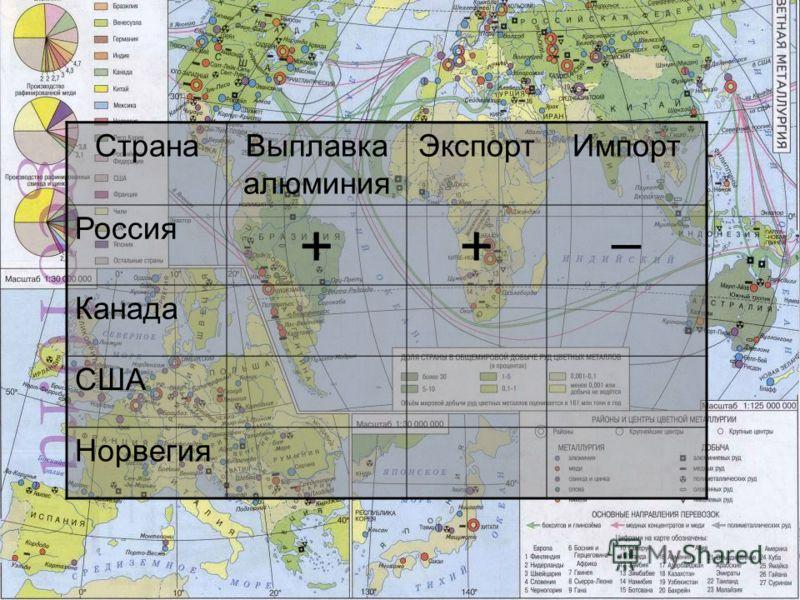 СтранаВыплавка алюминия ЭкспортИмпорт Россия ++ – Канада США Норвегия