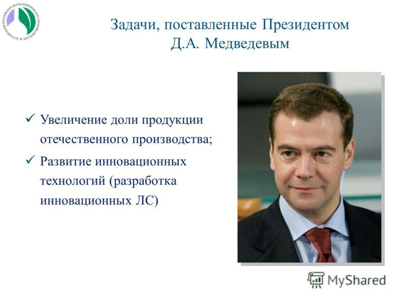 Задачи, поставленные Президентом Д.А. Медведевым Увеличение доли продукции отечественного производства; Развитие инновационных технологий (разработка инновационных ЛС)