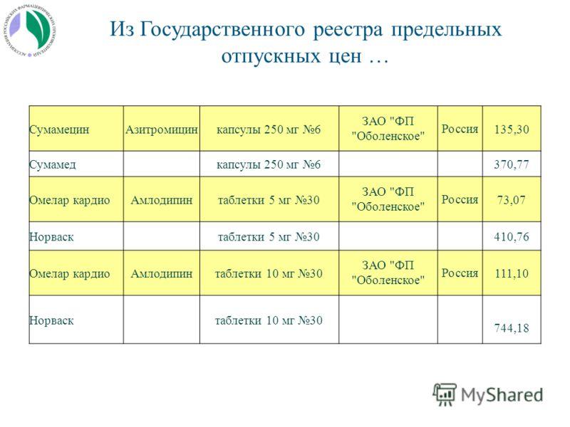 Из Государственного реестра предельных отпускных цен … СумамецинАзитромицинкапсулы 250 мг 6 ЗАО
