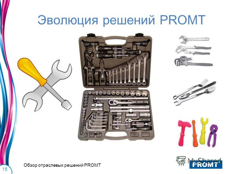 Эволюция решений PROMT Обзор отраслевых решений PROMT 15