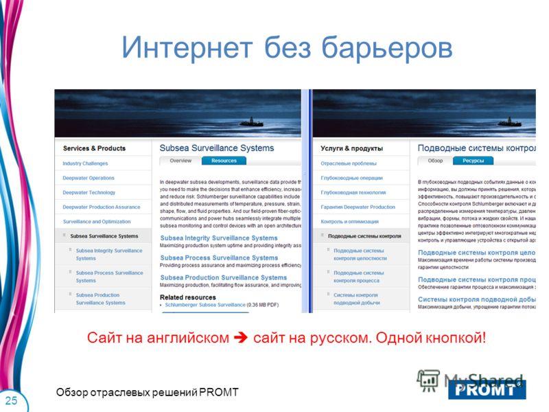 Интернет без барьеров Сайт на английском сайт на русском. Одной кнопкой! Обзор отраслевых решений PROMT 25