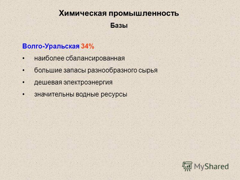 Химическая промышленность Волго-Уральская 34% наиболее сбалансированная большие запасы разнообразного сырья дешевая электроэнергия значительны водные ресурсы Базы