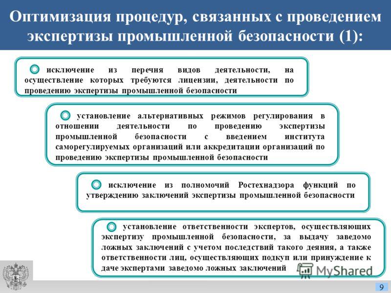 Оптимизация процедур, связанных с проведением экспертизы промышленной безопасности (1): исключение из перечня видов деятельности, на осуществление которых требуются лицензии, деятельности по проведению экспертизы промышленной безопасности установлени