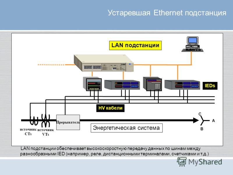 Прерыватель источник CTs источник VTs LAN подстанции Энергетическая система HV кабели IEDs A B C Устаревшая Ethernet подстанция LAN подстанции обеспечивает высокоскоростную передачу данных по шинам между разнообразными IED (например, реле, дистанцион