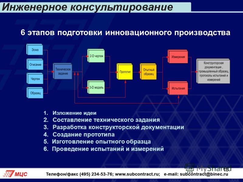 16 6 этапов подготовки инновационного производства 1.Изложение идеи 2.Составление технического задания 3.Разработка конструкторской документации 4.Создание прототипа 5. Изготовление опытного образца 6. Проведение испытаний и измерений
